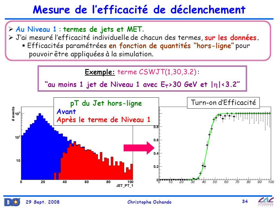 29 Sept. 2008Christophe Ochando 34 Mesure de lefficacité de déclenchement pT du Jet hors-ligne Avant Après le terme de Niveau 1 Turn-on dEfficacité Au