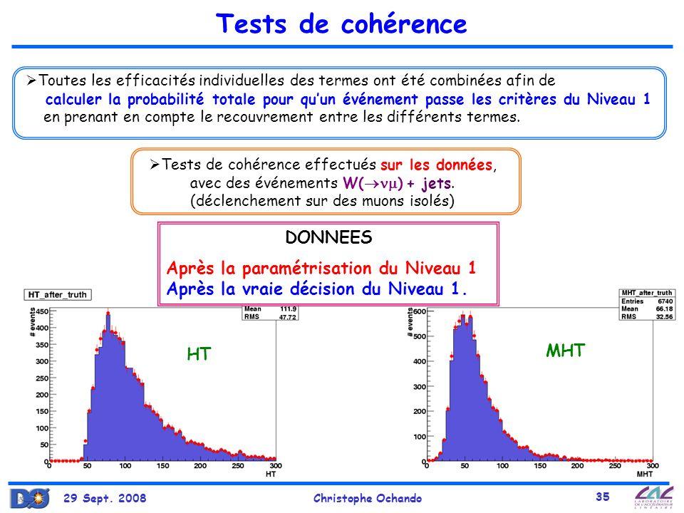 29 Sept. 2008Christophe Ochando 35 Tests de cohérence Toutes les efficacités individuelles des termes ont été combinées afin de calculer la probabilit
