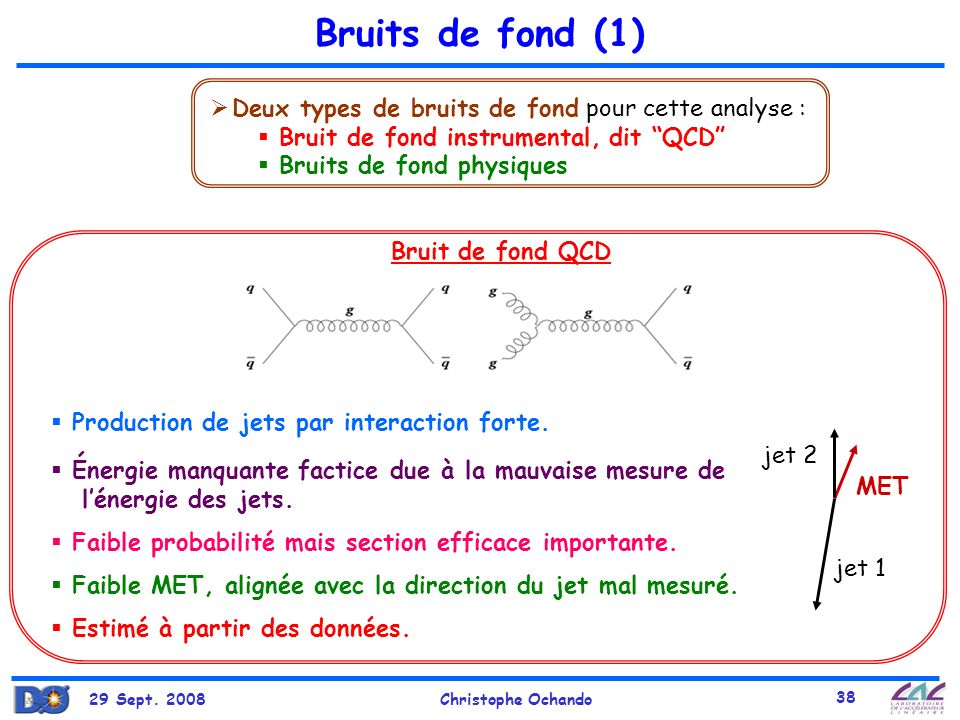 29 Sept. 2008Christophe Ochando 38 Bruits de fond (1) Production de jets par interaction forte. Énergie manquante factice due à la mauvaise mesure de