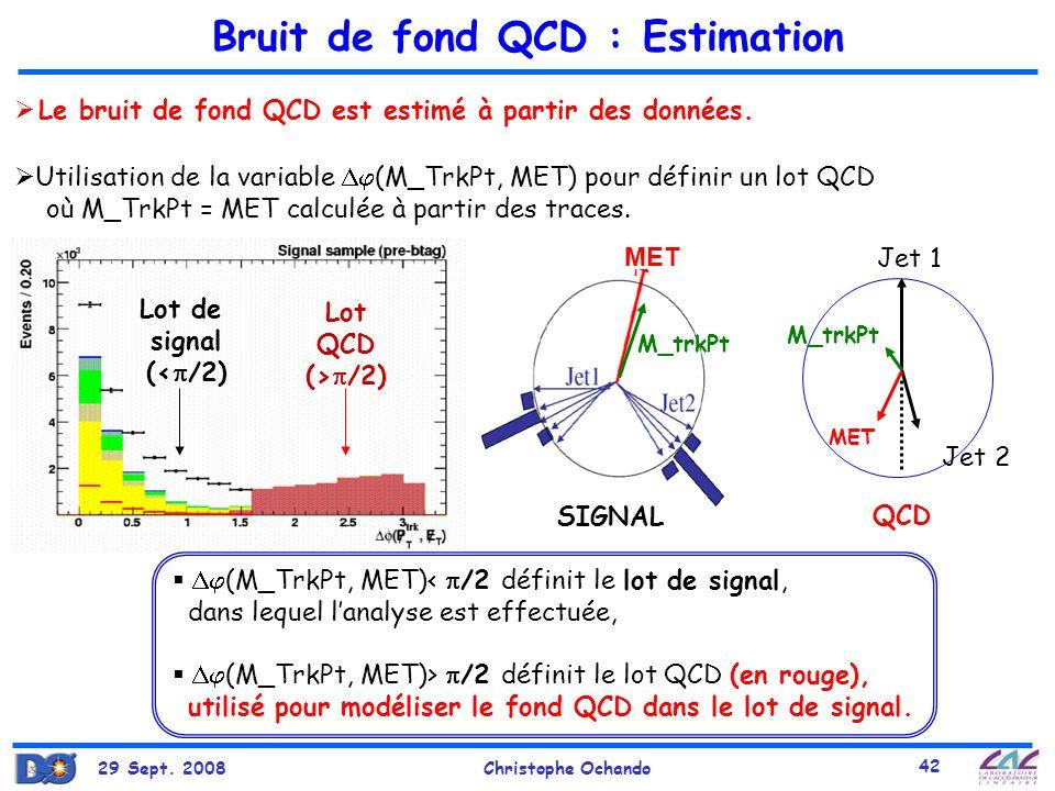 29 Sept. 2008Christophe Ochando 42 Bruit de fond QCD : Estimation Le bruit de fond QCD est estimé à partir des données. Utilisation de la variable (M_