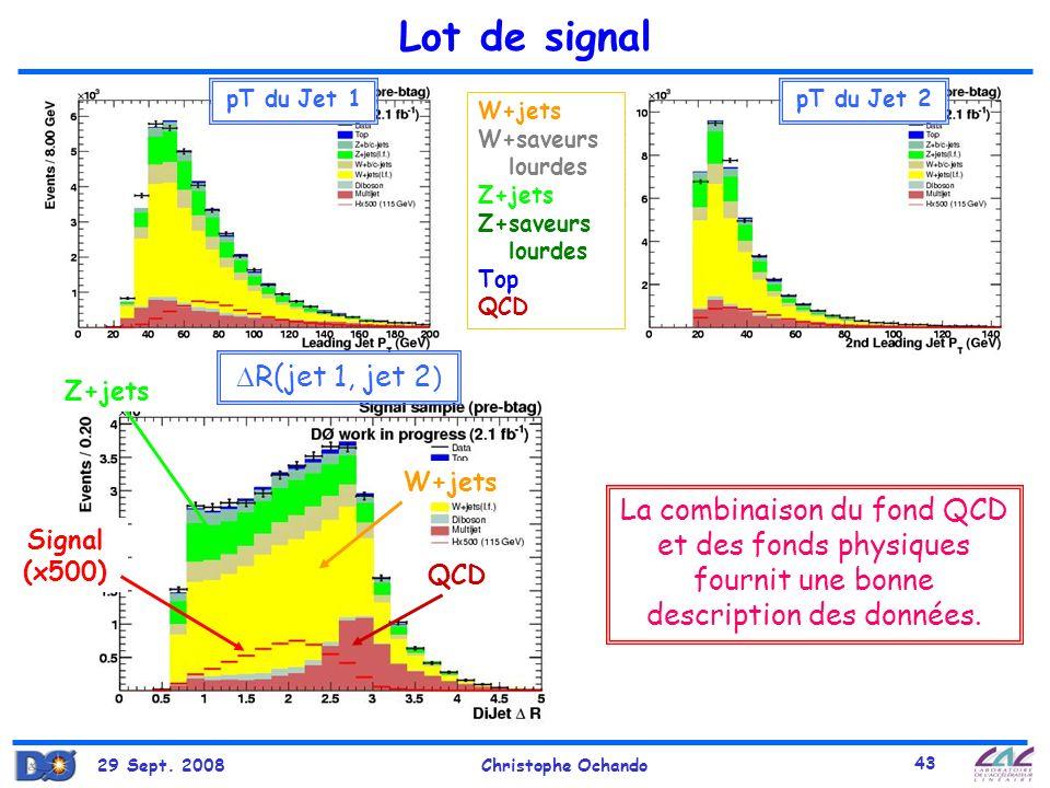 29 Sept. 2008Christophe Ochando 43 Lot de signal pT du Jet 1 R(jet 1, jet 2 ) W+jets W+saveurs lourdes Z+jets Z+saveurs lourdes Top QCD pT du Jet 2 Si