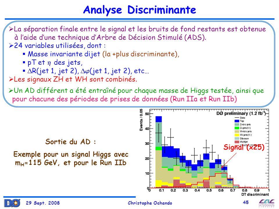 29 Sept. 2008Christophe Ochando 45 Analyse Discriminante La séparation finale entre le signal et les bruits de fond restants est obtenue à laide dune
