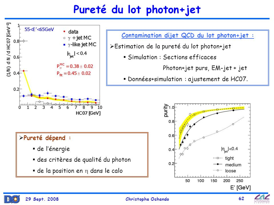29 Sept. 2008Christophe Ochando 62 Pureté du lot photon+jet Contamination dijet QCD du lot photon+jet : Estimation de la pureté du lot photon+jet Simu