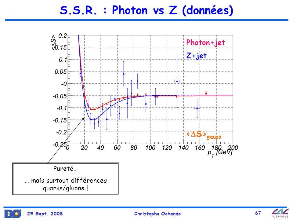 29 Sept. 2008Christophe Ochando 67 S.S.R. : Photon vs Z (données) Photon+jet Z+jet gauss Pureté… … mais surtout différences quarks/gluons !