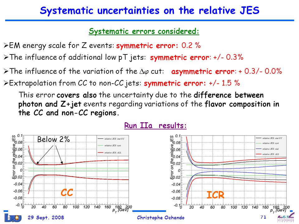 29 Sept. 2008Christophe Ochando 71 Systematic uncertainties on the relative JES asymmetric error: + 0.3/- 0.0% symmetric error: +/- 0.3% EM energy sca