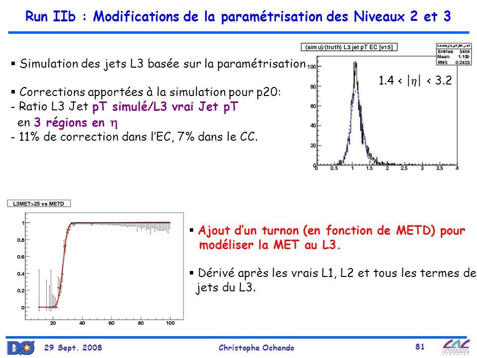 29 Sept. 2008Christophe Ochando 81 Ajout dun turnon (en fonction de METD) pour modéliser la MET au L3. Dérivé après les vrais L1, L2 et tous les terme