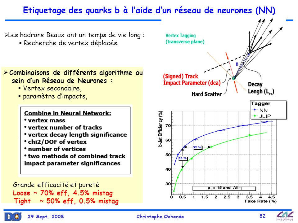 29 Sept. 2008Christophe Ochando 82 Combinaisons de différents algorithme au sein dun Réseau de Neurones : Vertex secondaire, paramètre dimpacts, Etiqu