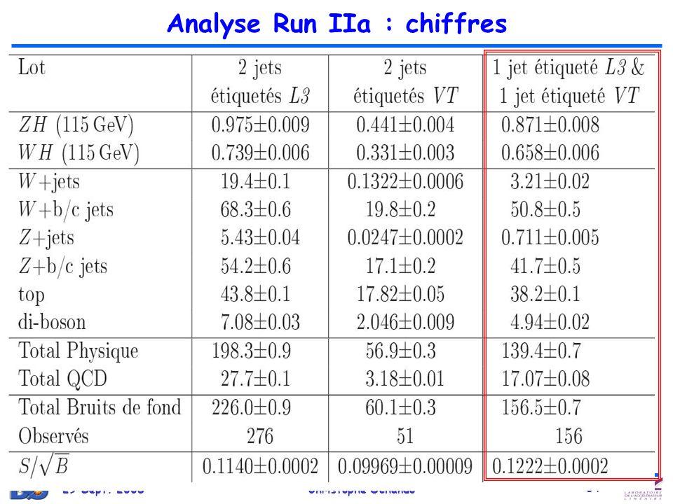29 Sept. 2008Christophe Ochando 84 Analyse Run IIa : chiffres