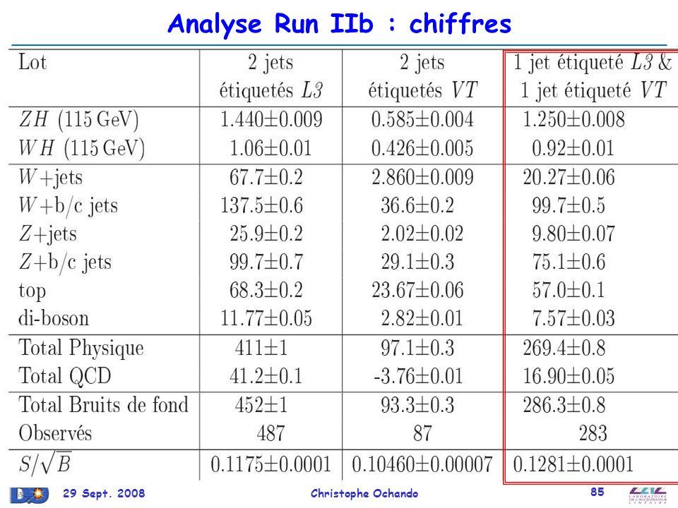 29 Sept. 2008Christophe Ochando 85 Analyse Run IIb : chiffres