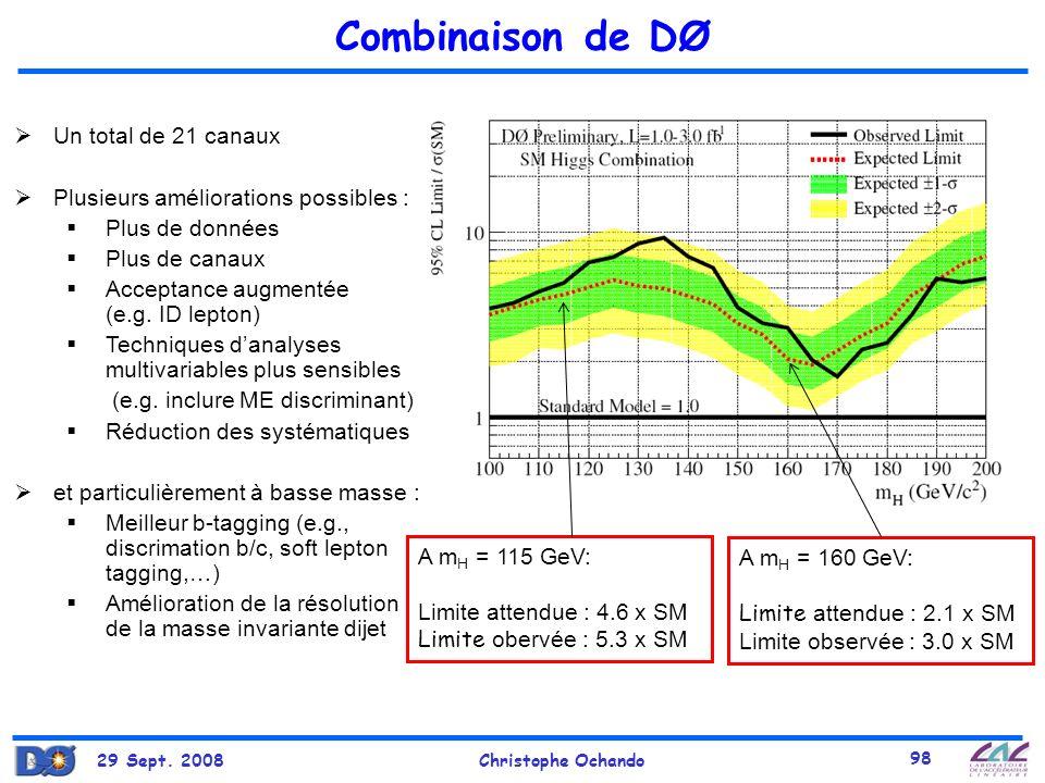 29 Sept. 2008Christophe Ochando 98 Combinaison de DØ Un total de 21 canaux Plusieurs améliorations possibles : Plus de données Plus de canaux Acceptan