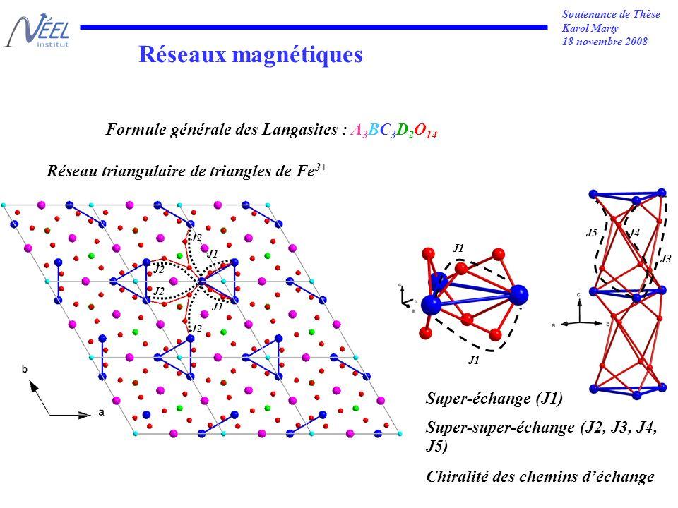 Soutenance de Thèse Karol Marty 18 novembre 2008 Réseaux magnétiques Formule générale des Langasites : A 3 BC 3 D 2 O 14 Réseau triangulaire de triangles de Fe 3+ Super-échange (J1) Super-super-échange (J2, J3, J4, J5) Chiralité des chemins déchange J1 J2 J3 J4J5
