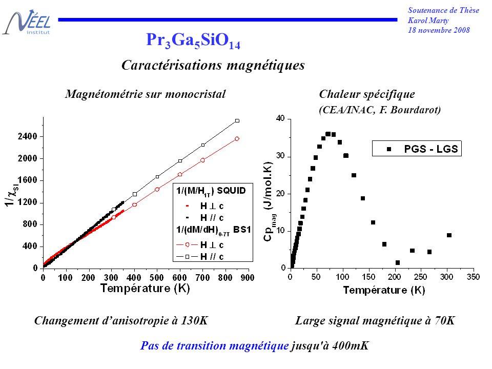 Soutenance de Thèse Karol Marty 18 novembre 2008 Pr 3 Ga 5 SiO 14 Caractérisations magnétiques Changement danisotropie à 130K Large signal magnétique à 70K Pas de transition magnétique jusqu à 400mK Magnétométrie sur monocristalChaleur spécifique (CEA/INAC, F.