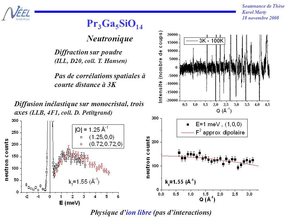 Soutenance de Thèse Karol Marty 18 novembre 2008 Physique dion libre (pas dinteractions) Pr 3 Ga 5 SiO 14 Neutronique Diffraction sur poudre (ILL, D20, coll.