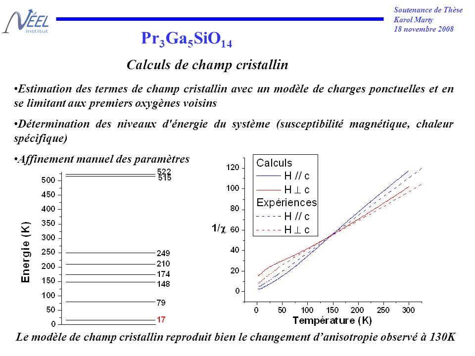 Soutenance de Thèse Karol Marty 18 novembre 2008 Pr 3 Ga 5 SiO 14 Calculs de champ cristallin Le modèle de champ cristallin reproduit bien le changement danisotropie observé à 130K Estimation des termes de champ cristallin avec un modèle de charges ponctuelles et en se limitant aux premiers oxygènes voisins Détermination des niveaux d énergie du système (susceptibilité magnétique, chaleur spécifique) Affinement manuel des paramètres