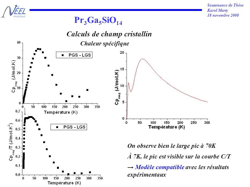 Soutenance de Thèse Karol Marty 18 novembre 2008 Pr 3 Ga 5 SiO 14 Chaleur spécifique On observe bien le large pic à 70K À 7K, le pic est visible sur la courbe C/T Modèle compatible avec les résultats expérimentaux Calculs de champ cristallin