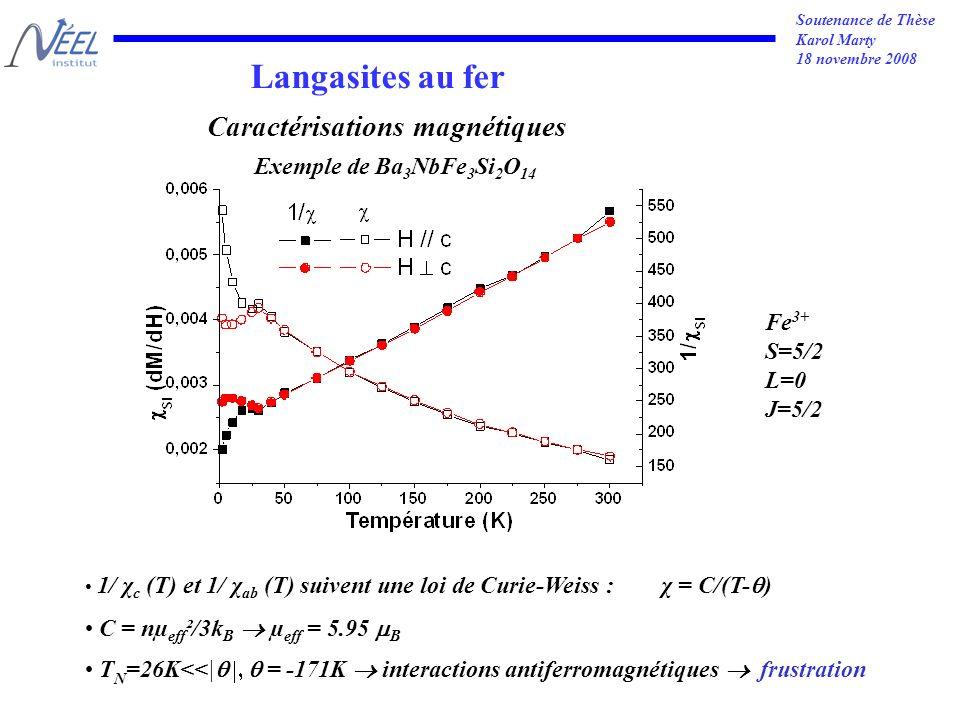 Soutenance de Thèse Karol Marty 18 novembre 2008 Caractérisations magnétiques Exemple de Ba 3 NbFe 3 Si 2 O 14 1/ χ c (T) et 1/ χ ab (T) suivent une loi de Curie-Weiss : χ = C/(T- ) C = nµ eff ²/3k B µ eff = 5.95 B T N =26K<<| = -171K interactions antiferromagnétiques frustration Langasites au fer Fe 3+ S=5/2 L=0 J=5/2