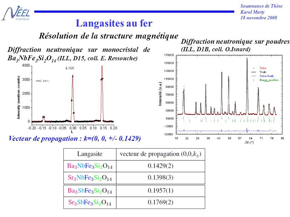Soutenance de Thèse Karol Marty 18 novembre 2008 Vecteur de propagation : k=(0, 0, +/- 0.1429) à 10K H=0, K=-1, Langasites au fer Résolution de la structure magnétique Diffraction neutronique sur monocristal de Ba 3 NbFe 3 Si 2 O 14 (ILL, D15, coll.