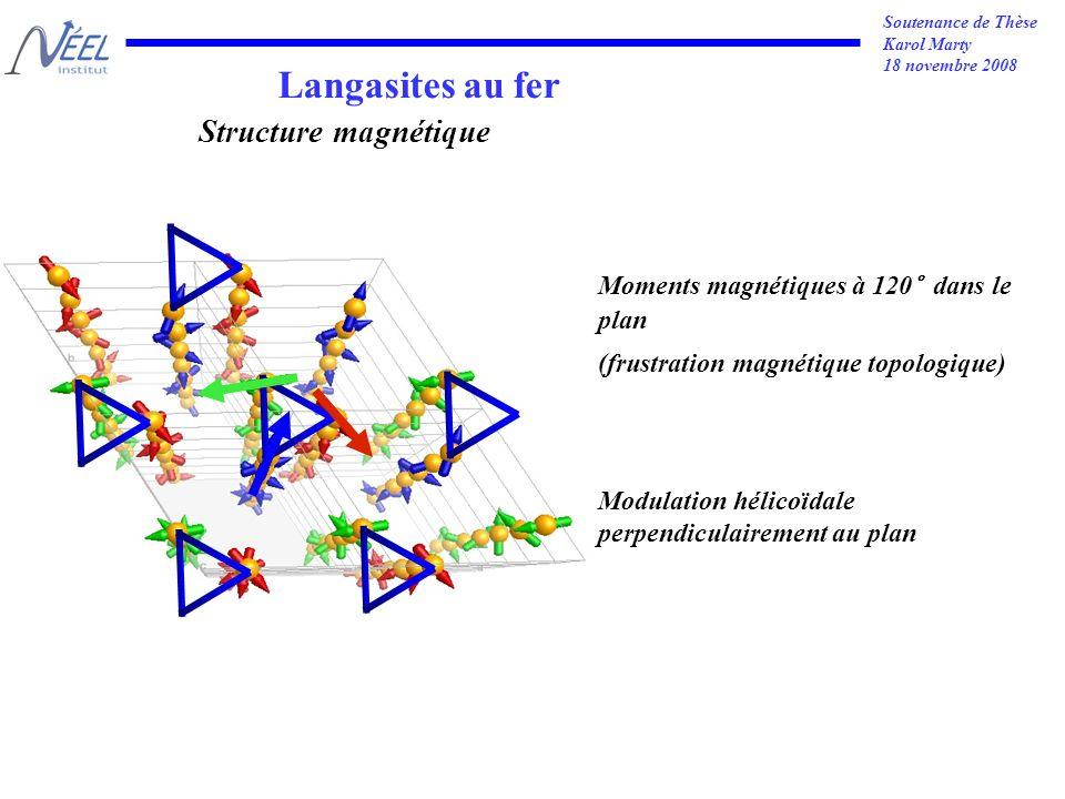 Soutenance de Thèse Karol Marty 18 novembre 2008 Langasites au fer Moments magnétiques à 120° dans le plan (frustration magnétique topologique) Modulation hélicoïdale perpendiculairement au plan Structure magnétique