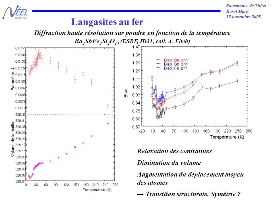 Soutenance de Thèse Karol Marty 18 novembre 2008 Langasites au fer Diffraction haute résolution sur poudre en fonction de la température Ba 3 SbFe 3 Si 2 O 14 (ESRF, ID31, coll.