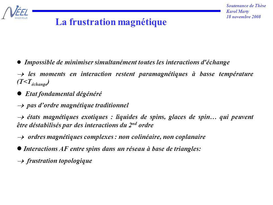 Soutenance de Thèse Karol Marty 18 novembre 2008 Impossible de minimiser simultanément toutes les interactions d échange les moments en interaction restent paramagnétiques à basse température (T<T échange ) Etat fondamental dégénéré pas dordre magnétique traditionnel états magnétiques exotiques : liquides de spins, glaces de spin… qui peuvent être déstabilisés par des interactions du 2 nd ordre ordres magnétiques complexes : non colinéaire, non coplanaire Interactions AF entre spins dans un réseau à base de triangles: frustration topologique La frustration magnétique