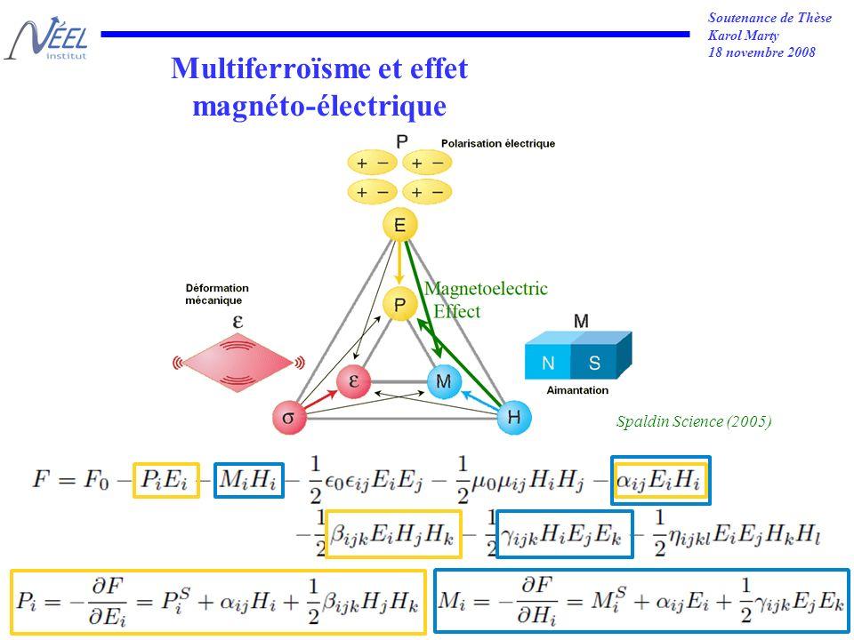 Soutenance de Thèse Karol Marty 18 novembre 2008 Multiferroïsme et effet magnéto-électrique Spaldin Science (2005)