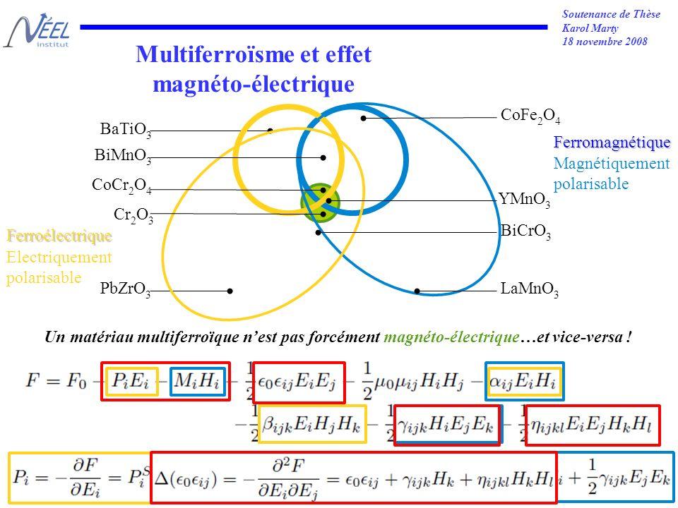 Soutenance de Thèse Karol Marty 18 novembre 2008 Multiferroïsme et effet magnéto-électrique Un matériau multiferroïque nest pas forcément magnéto-électrique…et vice-versa .