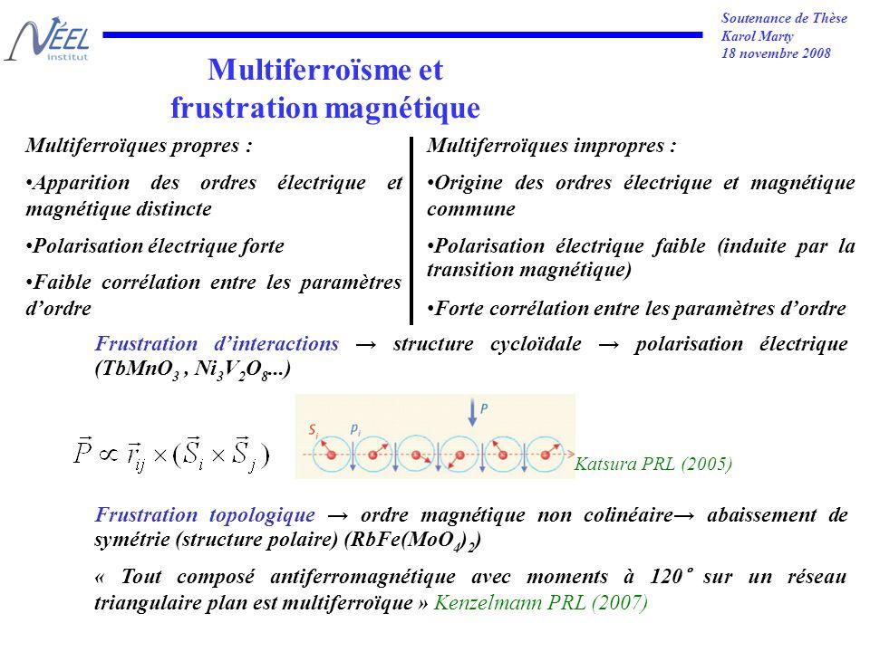 Soutenance de Thèse Karol Marty 18 novembre 2008 Multiferroïsme et frustration magnétique Katsura PRL (2005) Frustration dinteractions structure cycloïdale polarisation électrique (TbMnO 3, Ni 3 V 2 O 8...) Frustration topologique ordre magnétique non colinéaire abaissement de symétrie (structure polaire) (RbFe(MoO 4 ) 2 ) « Tout composé antiferromagnétique avec moments à 120° sur un réseau triangulaire plan est multiferroïque » Kenzelmann PRL (2007) Multiferroïques impropres : Origine des ordres électrique et magnétique commune Polarisation électrique faible (induite par la transition magnétique) Forte corrélation entre les paramètres dordre Multiferroïques propres : Apparition des ordres électrique et magnétique distincte Polarisation électrique forte Faible corrélation entre les paramètres dordre