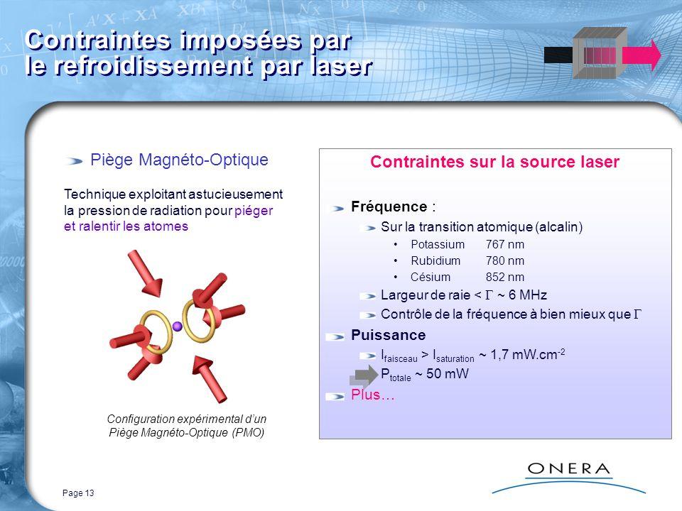 Page 13 Contraintes imposées par le refroidissement par laser Piège Magnéto-Optique Technique exploitant astucieusement la pression de radiation pour piéger et ralentir les atomes Contraintes sur la source laser Fréquence : Sur la transition atomique (alcalin) Potassium767 nm Rubidium 780 nm Césium852 nm Largeur de raie < ~ 6 MHz Contrôle de la fréquence à bien mieux que Puissance I faisceau > I saturation ~ 1,7 mW.cm -2 P totale ~ 50 mW Plus… Configuration expérimental dun Piège Magnéto-Optique (PMO)