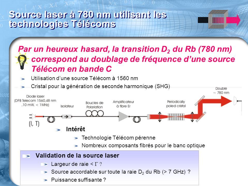Page 16 Source laser à 780 nm utilisant les technologies Télécoms Par un heureux hasard, la transition D 2 du Rb (780 nm) correspond au doublage de fréquence dune source Télécom en bande C Utilisation dune source Télécom à 1560 nm Cristal pour la génération de seconde harmonique (SHG) Validation de la source laser Largeur de raie < Source accordable sur toute la raie D 2 du Rb (> 7 GHz) .