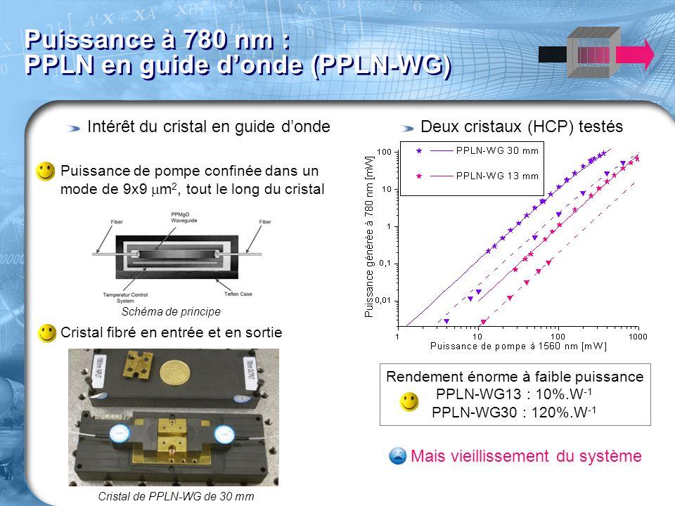 Page 19 Intérêt du cristal en guide donde Puissance de pompe confinée dans un mode de 9x9 m 2, tout le long du cristal Cristal fibré en entrée et en sortie Puissance à 780 nm : PPLN en guide donde (PPLN-WG) Cristal de PPLN-WG de 30 mm Schéma de principe Deux cristaux (HCP) testés Rendement énorme à faible puissance PPLN-WG13 : 10%.W -1 PPLN-WG30 : 120%.W -1 Mais vieillissement du système