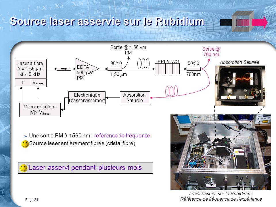 Page 24 Source laser asservie sur le Rubidium Laser asservi pendant plusieurs mois Laser asservi sur le Rubidium : Référence de fréquence de lexpérience Laser à fibre = 1.56 m f < 5 kHz 90/10 1,56 m Absorption Saturée Electronique Dasservissement 50/50 780nm EDFA 500mW PM PPLN-WG Sortie @ 1.56 m PM Sortie @ 780 nm TV piezo Microcontrôleur |V|> V thres Une sortie PM à 1560 nm : référence de fréquence Source laser entièrement fibrée (cristal fibré) Absorption Saturée