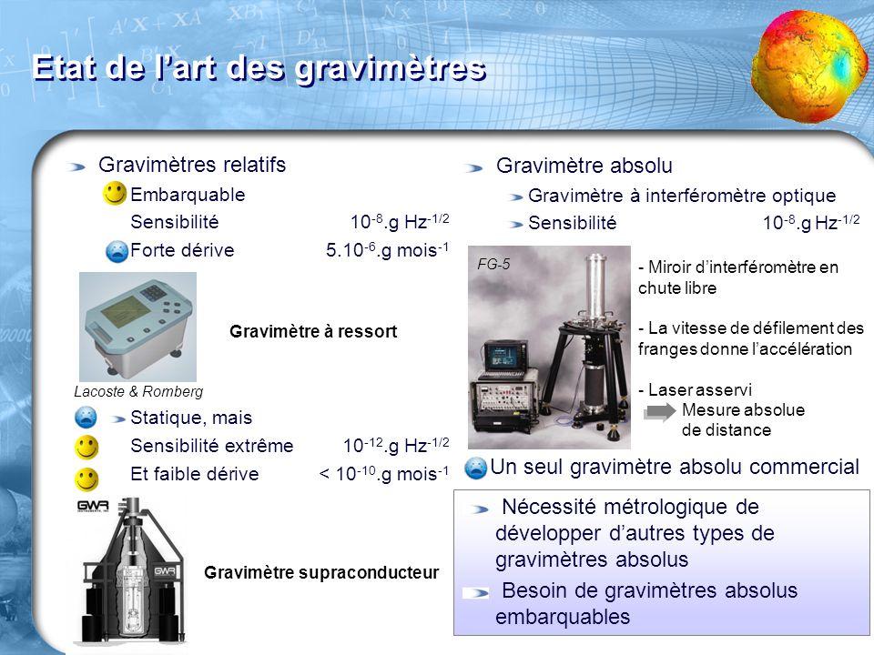 Page 4 Etat de lart des gravimètres Embarquable Sensibilité 10 -8.g Hz -1/2 Forte dérive5.10 -6.g mois -1 Gravimètre à ressort Lacoste & Romberg Statique, mais Sensibilité extrême 10 -12.g Hz -1/2 Et faible dérive< 10 -10.g mois -1 Gravimètre supraconducteur Nécessité métrologique de développer dautres types de gravimètres absolus Besoin de gravimètres absolus embarquables Gravimètre à interféromètre optique Sensibilité 10 -8.g Hz -1/2 Un seul gravimètre absolu commercial FG-5 - Miroir dinterféromètre en chute libre - La vitesse de défilement des franges donne laccélération - Laser asservi Mesure absolue de distance Gravimètre absolu Gravimètres relatifs