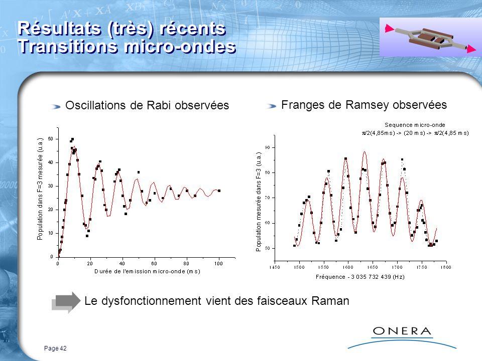 Page 42 Résultats (très) récents Transitions micro-ondes Oscillations de Rabi observées Le dysfonctionnement vient des faisceaux Raman Franges de Ramsey observées