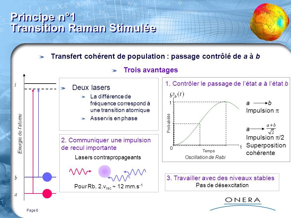 Page 6 t 0 1 Temps Probabilité a b Impulsion Principe n°1 Transition Raman Stimulée Transfert cohérent de population : passage contrôlé de a à b a b i Energie de latome Deux lasers La différence de fréquence correspond à une transition atomique Asservis en phase Trois avantages Oscillation de Rabi 1.