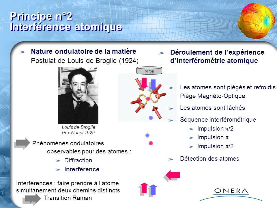 Page 7 Principe n°2 Interférence atomique Nature ondulatoire de la matière Louis de Broglie Prix Nobel 1929 Postulat de Louis de Broglie (1924) Phénomènes ondulatoires observables pour des atomes : Diffraction Interférence Interférences : faire prendre à latome simultanément deux chemins distincts Transition Raman Déroulement de lexpérience dinterférométrie atomique Miroir Les atomes sont piégés et refroidis Piège Magnéto-Optique Les atomes sont lâchés Séquence interférométrique Impulsion /2 Impulsion Impulsion /2 Détection des atomes