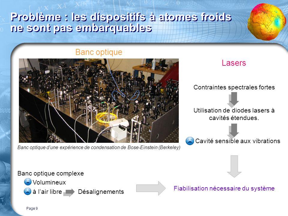 Page 9 Lasers Problème : les dispositifs à atomes froids ne sont pas embarquables Banc optique Contraintes spectrales fortes Utilisation de diodes lasers à cavités étendues.