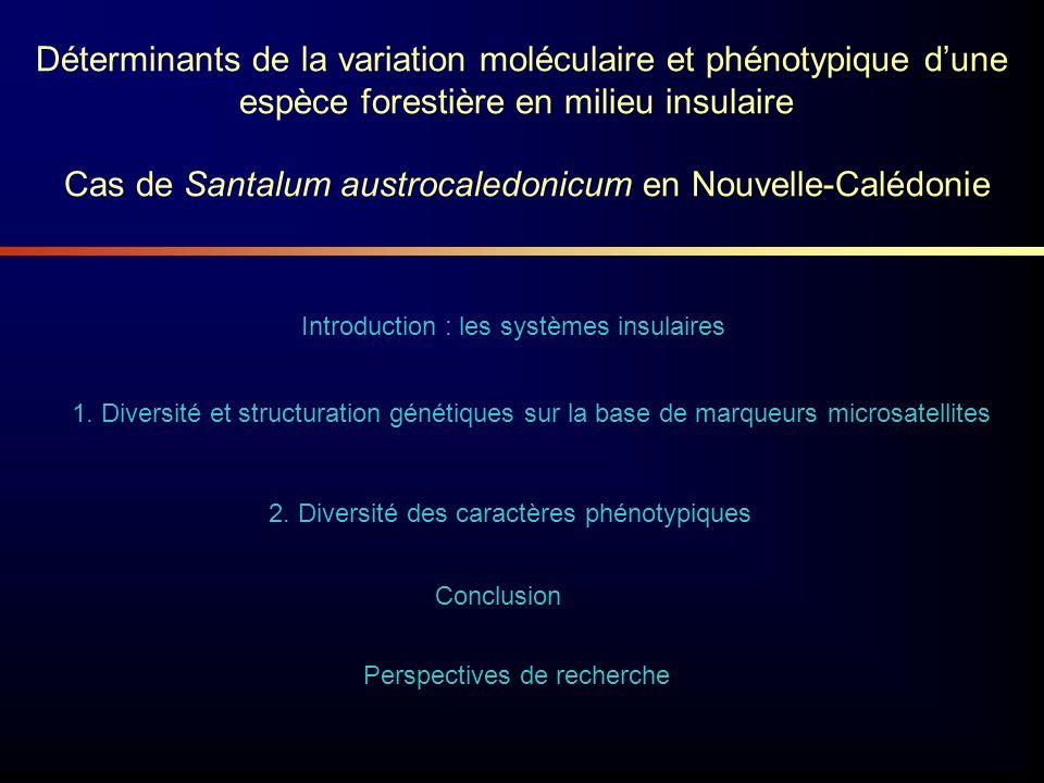 1. Diversité et structuration génétiques sur la base de marqueurs microsatellites 2. Diversité des caractères phénotypiques Introduction : les système