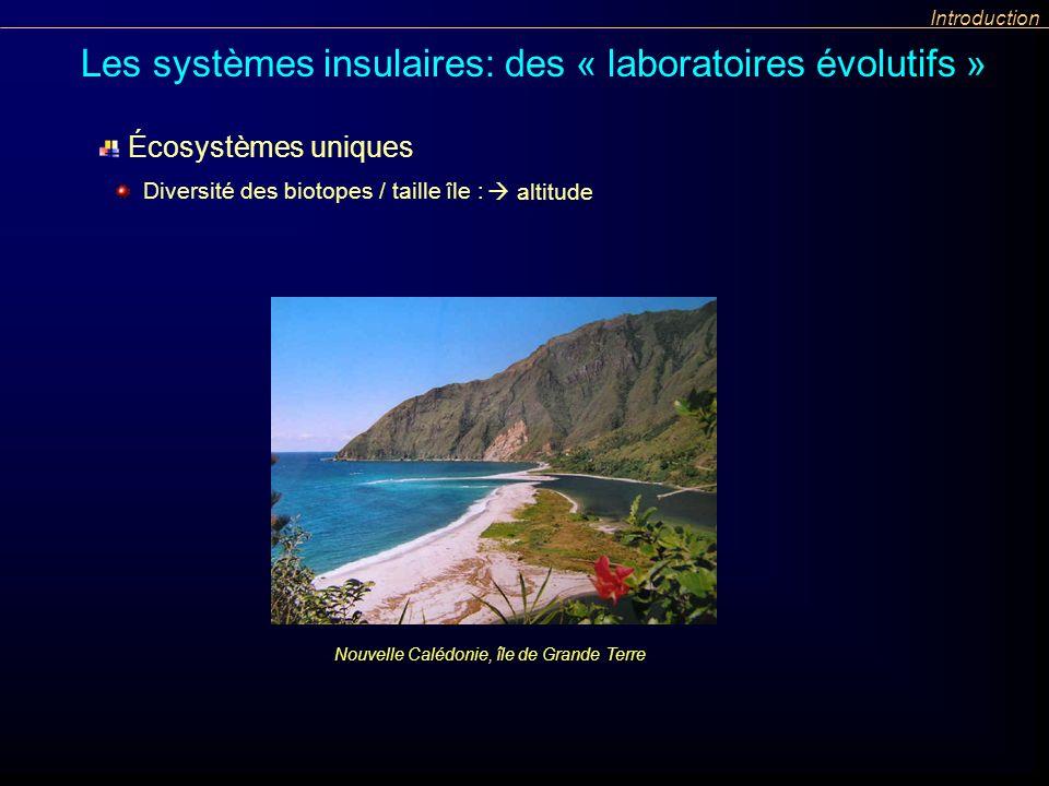 Les systèmes insulaires: des « laboratoires évolutifs » Introduction Nouvelle Calédonie, île de Grande Terre altitude Écosystèmes uniques Diversité de