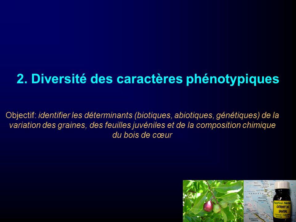 2. Diversité des caractères phénotypiques Objectif: identifier les déterminants (biotiques, abiotiques, génétiques) de la variation des graines, des f