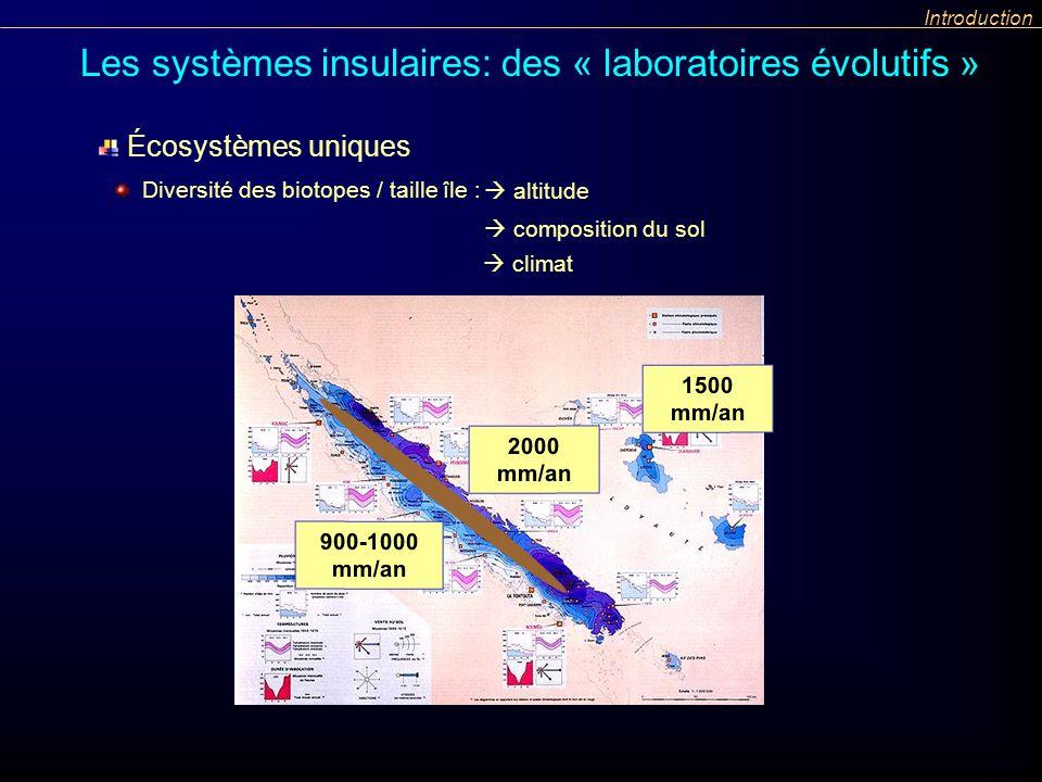 climat Introduction Les systèmes insulaires: des « laboratoires évolutifs » composition du sol altitude Écosystèmes uniques Diversité des biotopes / t