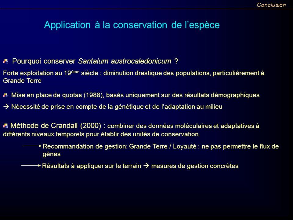 Application à la conservation de lespèce Pourquoi conserver Santalum austrocaledonicum ? Forte exploitation au 19 ème siècle : diminution drastique de