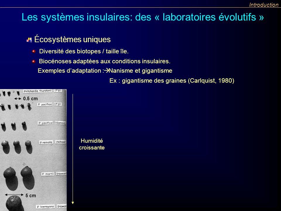 Introduction Ex : gigantisme des graines (Carlquist, 1980) Les systèmes insulaires: des « laboratoires évolutifs » Humidité croissante Biocénoses adap