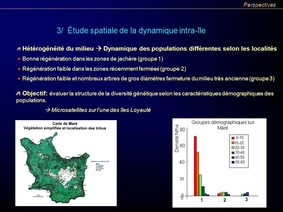3/ Étude spatiale de la dynamique intra-île Hétérogénéité du milieu Dynamique des populations différentes selon les localités Bonne régénération dans