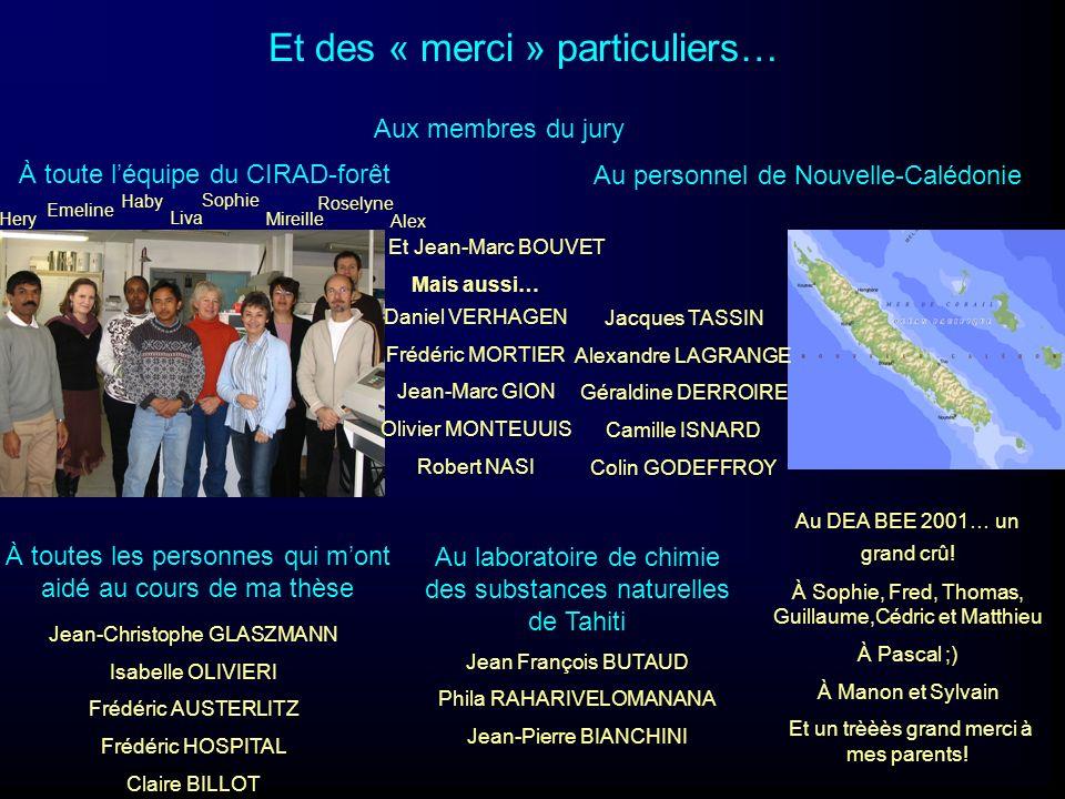Et des « merci » particuliers… Aux membres du jury Hery Emeline Haby Sophie Mireille Roselyne Alex Et Jean-Marc BOUVET Liva À toute léquipe du CIRAD-f