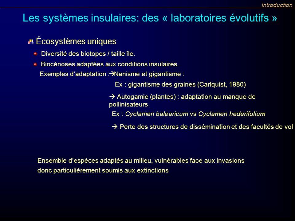 Introduction Les systèmes insulaires: des « laboratoires évolutifs » Biocénoses adaptées aux conditions insulaires. Nanisme et gigantisme :Exemples da