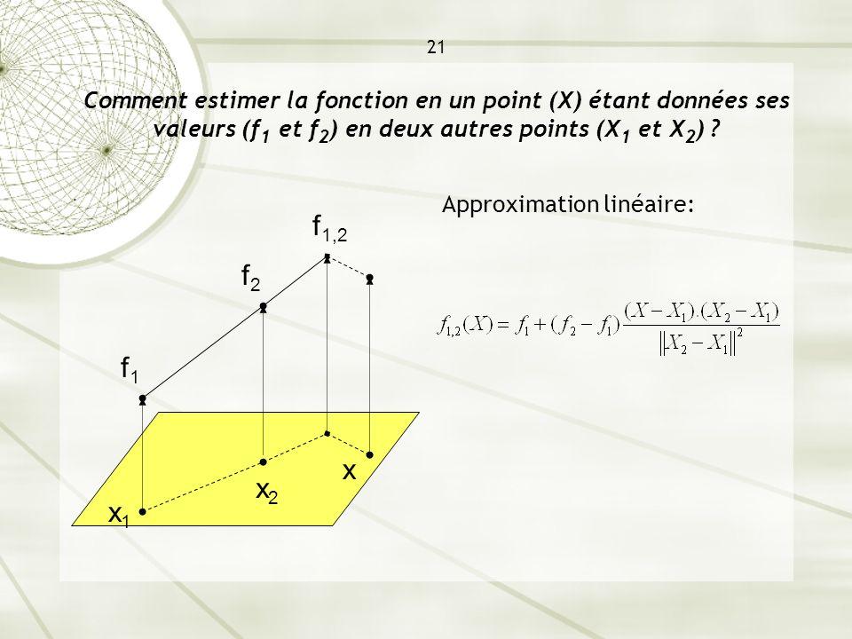 21 Comment estimer la fonction en un point (X) étant données ses valeurs (f 1 et f 2 ) en deux autres points (X 1 et X 2 ) ?. Approximation linéaire:
