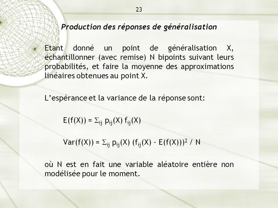23 Production des réponses de généralisation Etant donné un point de généralisation X, échantillonner (avec remise) N bipoints suivant leurs probabili