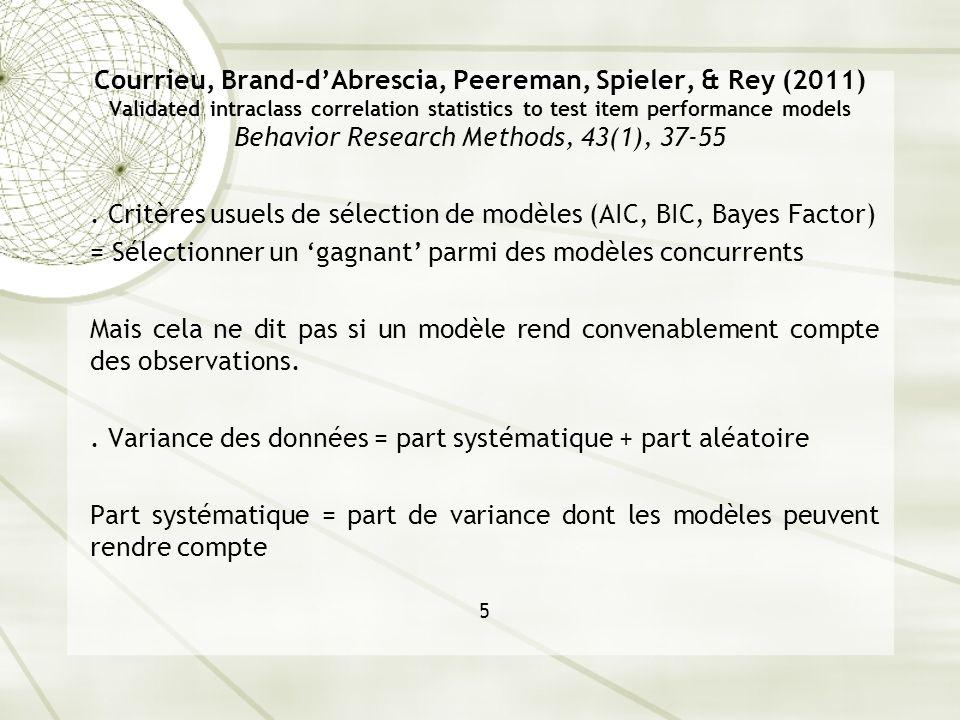 Courrieu, Brand-dAbrescia, Peereman, Spieler, & Rey (2011) Validated intraclass correlation statistics to test item performance models Behavior Resear