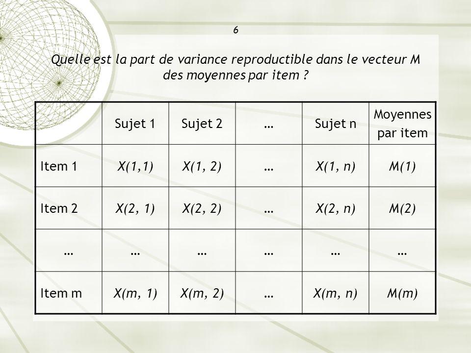 6 Quelle est la part de variance reproductible dans le vecteur M des moyennes par item ? Sujet 1Sujet 2…Sujet n Moyennes par item Item 1X(1,1)X(1, 2)…