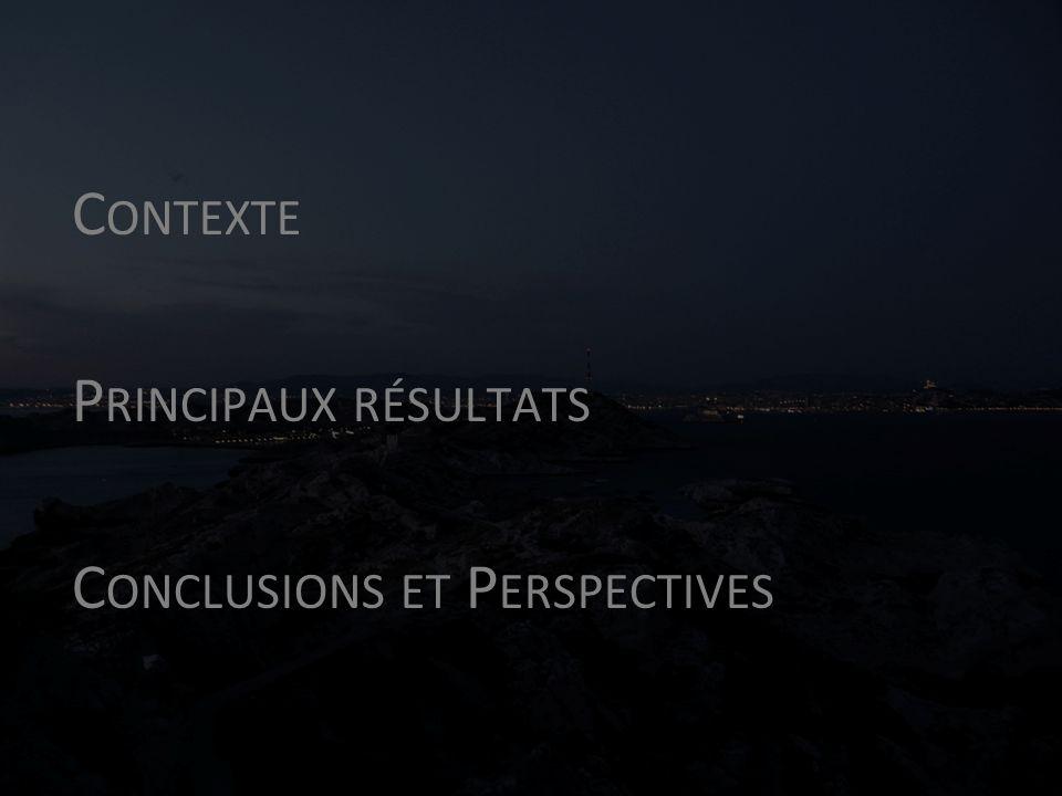 C ONTEXTE P RINCIPAUX RÉSULTATS C ONCLUSIONS ET P ERSPECTIVES